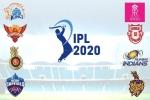 IPL 2020: दिल्ली के हुए अजिंक्य रहाणे, राजस्थान पहुंचे मयंक, जानें आखिर दिन किसने किसे किया ट्रेड