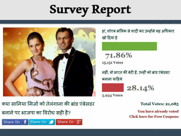 Sania Mirza Is Now On Target Public Poll Not Deserving Actually