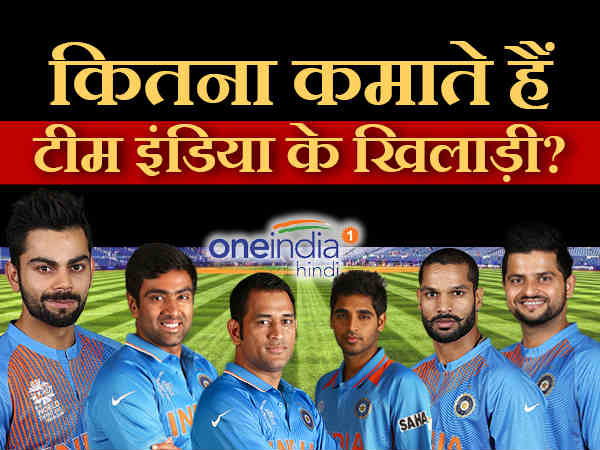 Know About Salary Indian Cricketers Dhoni Kohli All