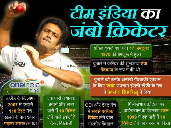 Birthday Special: आखिर टीम इंडिया के हेडकोच कुंबले को क्यों कहते हैं 'जंबो'?