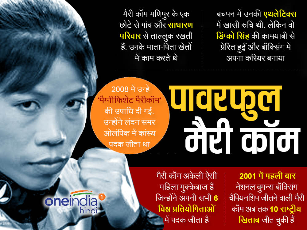 Know Amazing Facts About Boxer Olympic Medal Winner Mary Kom