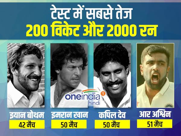 Indvsl Ravichandran Ashwin Completes 2000 Test Runs Become Second India Fastest To Do So