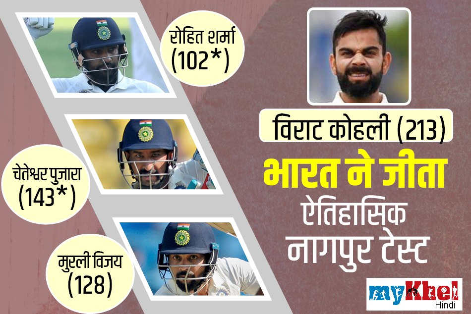 Big updates of second test match between India Srilnaka in Nagpur.
