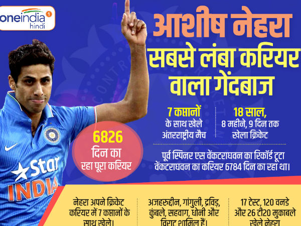 Ashish Nehra Retirement Here Is Some Interesting Facts