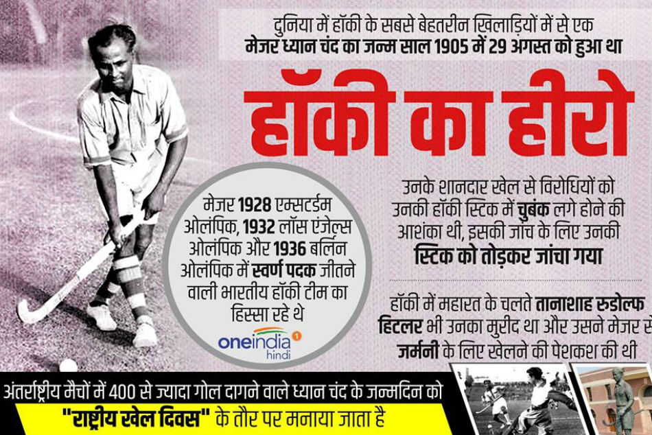 National Sports Day Read Unknown Facts About Legendary Hockey Player Major Dhyan Chand