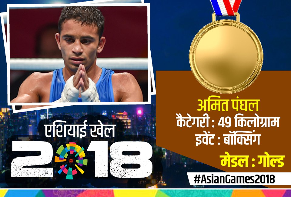 AsianGames2018 : Indias Amit Panghal wins gold medal in Boxing final