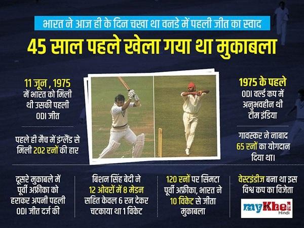 1975 के वनडे विश्व कप की बात है-